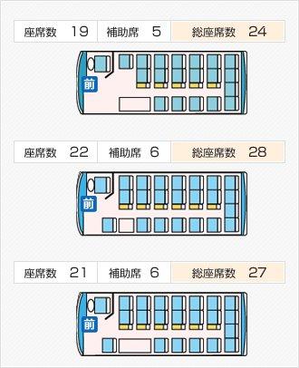 Расположение сидений в микроавтобусе на 18-21 мест, Япония