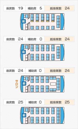 Расположение сидений малого автобуса на 19-25 мест, Япония