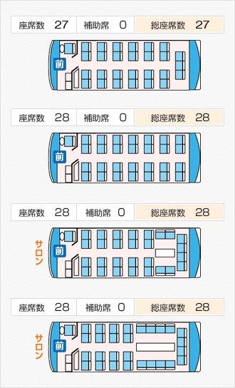 Расположение сидений среднего автобуса на 27-28 мест, Япония
