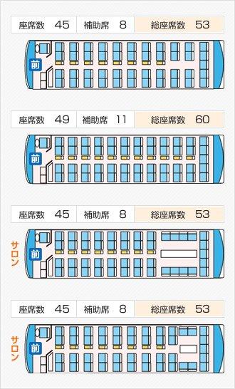 Расположение сидений большого автобуса на 45-60 мест, Япония