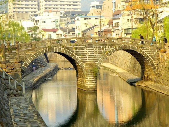 Окулярный мост